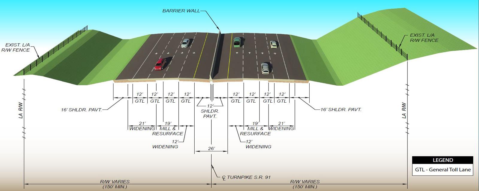 Florida's Mainline Turnpike (SR 91) Widening from SR 50