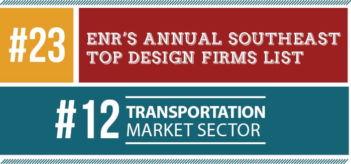 DRMP Moves Up on Engineering News Record Southeast's 2019